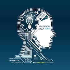 Characteristics Of Digital Leadership