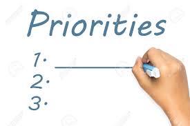 Writing And Priorities
