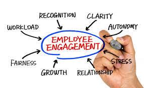 Increasing Work Engagement