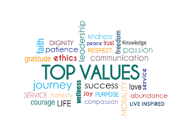 Choose Your Top Values
