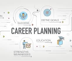 See a Career Counselor