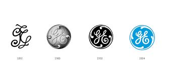 General Electric (1892)