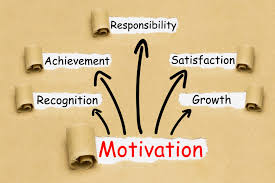 Tips To Increase Motivation On Business